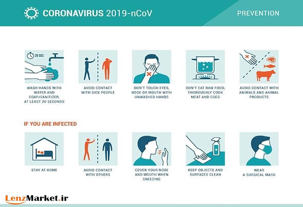 لنزهای چشمی و ویروس کرونا